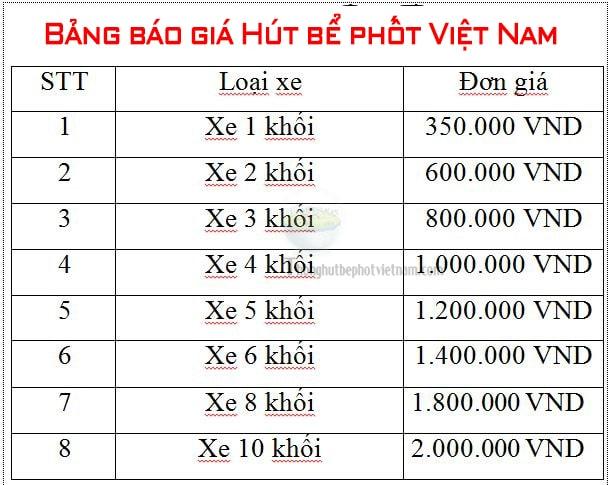 Bảng báo giá thông hút bể phốt Lạng Sơn
