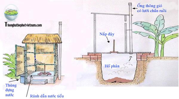 nha-ve-sinh-co-ong-thong-hoi